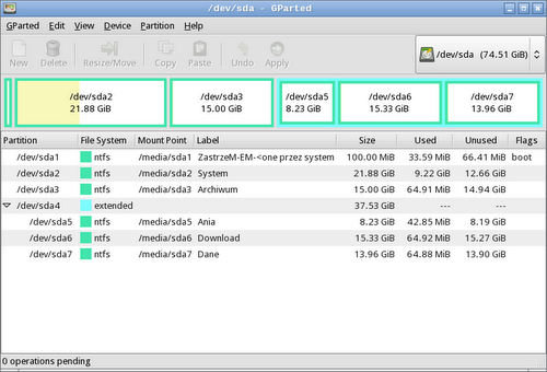GParted: разметка диска с LiveCD