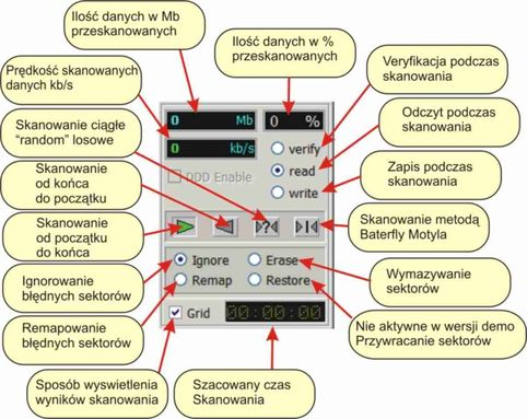 MHDD / Victoria: диагностика HDD