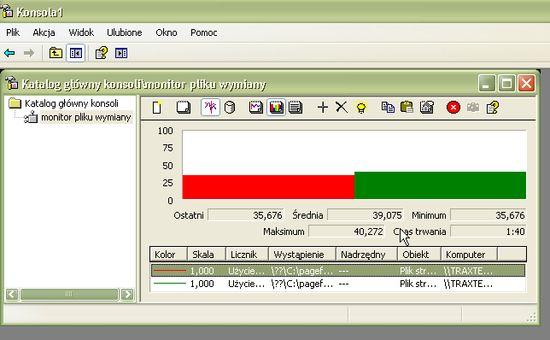 Оптимизация файла виртуальной памяти