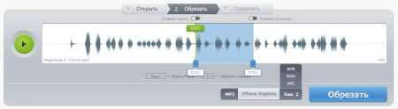 Обзор бесплатных программ для нарезки музыки