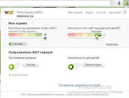 Каким сайтам можно доверять
