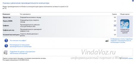 как узнать индекс производительности Windows 7