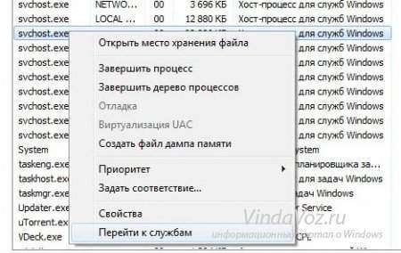 svchost грузит систему